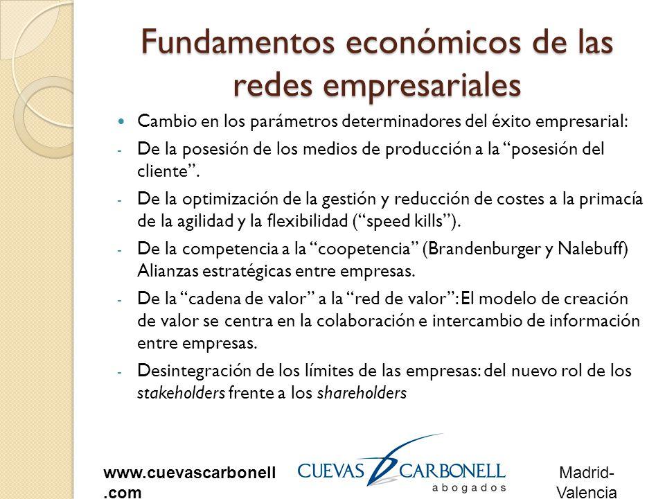Madrid- Valencia www.cuevascarbonell.com Fundamentos económicos de las redes empresariales Cambio en los parámetros determinadores del éxito empresarial: - De la posesión de los medios de producción a la posesión del cliente .