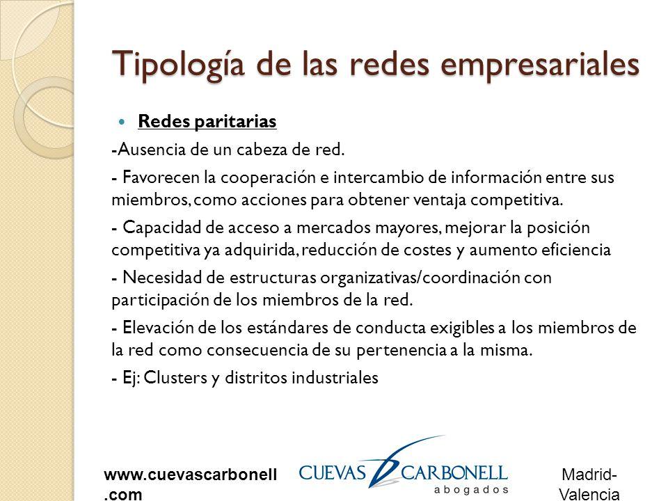 Madrid- Valencia www.cuevascarbonell.com Tipología de las redes empresariales Redes paritarias -Ausencia de un cabeza de red.