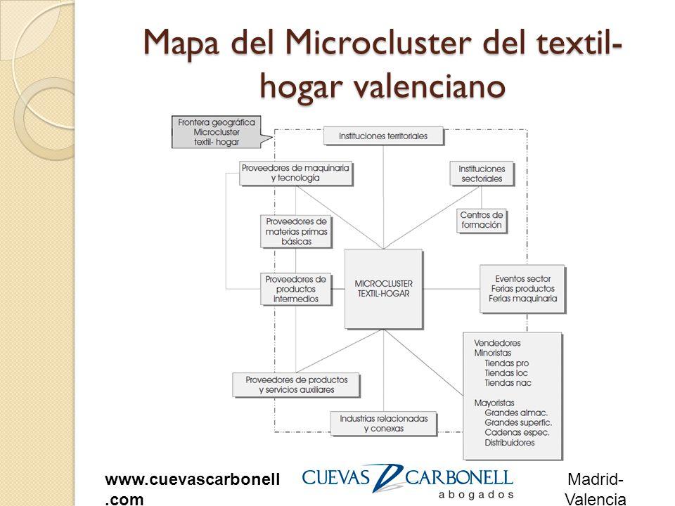 Madrid- Valencia www.cuevascarbonell.com Mapa del Microcluster del textil- hogar valenciano