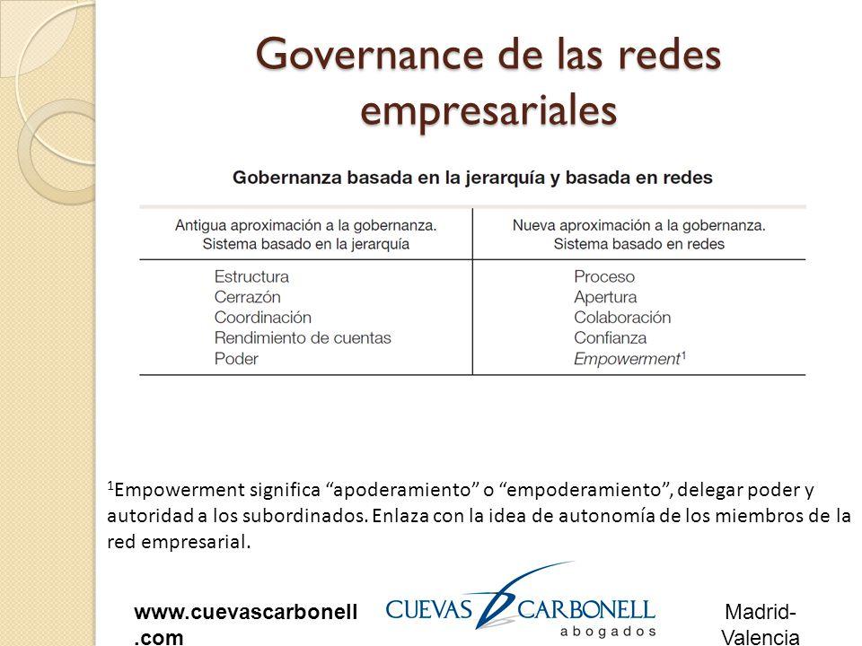 Madrid- Valencia www.cuevascarbonell.com Governance de las redes empresariales 1 Empowerment significa apoderamiento o empoderamiento , delegar poder y autoridad a los subordinados.