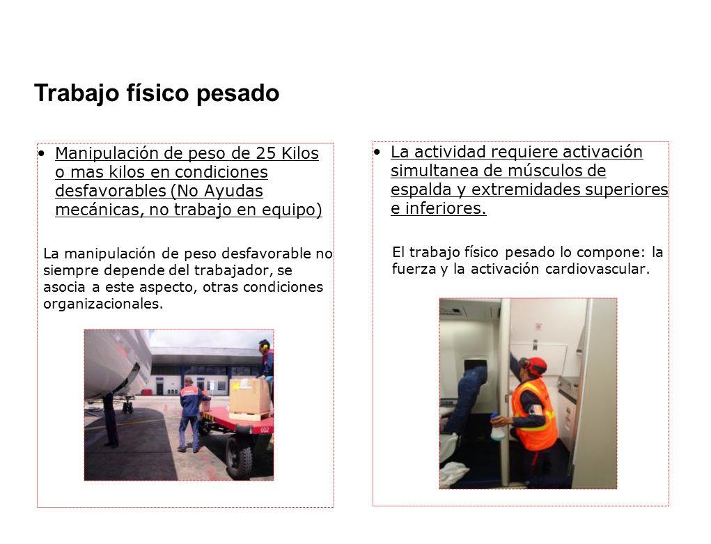 Manipulación de peso de 25 Kilos o mas kilos en condiciones desfavorables (No Ayudas mecánicas, no trabajo en equipo) La manipulación de peso desfavor