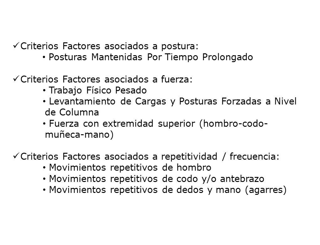 Criterios para calificar peligro ergonómico Criterios Factores asociados a postura: Posturas Mantenidas Por Tiempo Prolongado Criterios Factores asoci