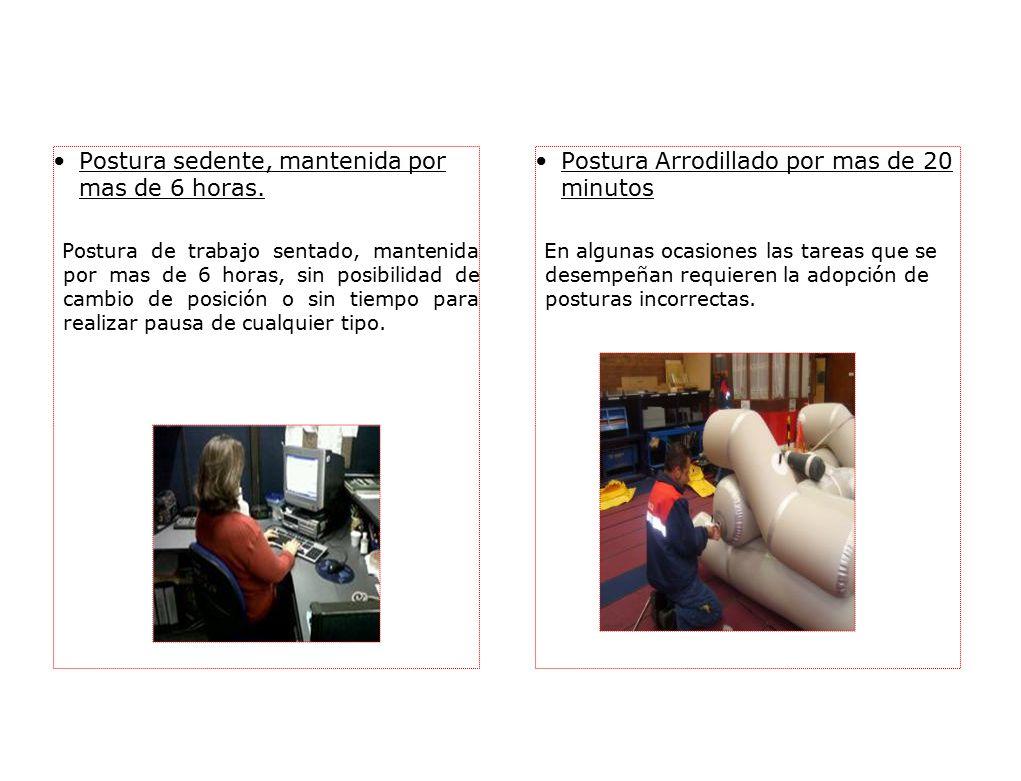 El mismo movimiento de hombro mas de 10 repeticiones por minuto Tareas que requieren flexión o abducción de hombro repetitivo, el mismo movimiento, varias veces.