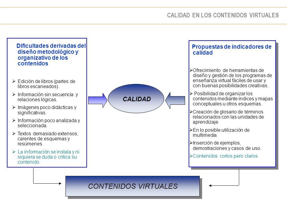 Dificultades derivadas del diseño metodológico y organizativo de los contenidos  Edición de libros (partes de libros escaneados).