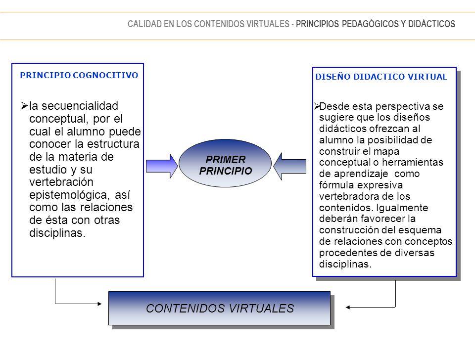 PRINCIPIO COGNOCITIVO  la secuencialidad conceptual, por el cual el alumno puede conocer la estructura de la materia de estudio y su vertebración epistemológica, así como las relaciones de ésta con otras disciplinas.