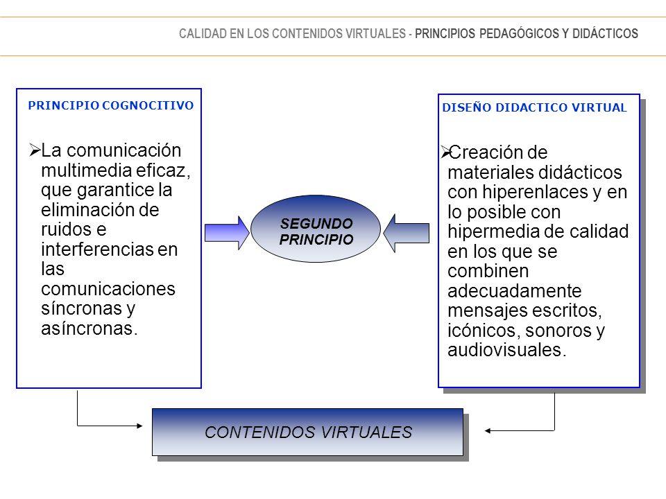 PRINCIPIO COGNOCITIVO  La comunicación multimedia eficaz, que garantice la eliminación de ruidos e interferencias en las comunicaciones síncronas y asíncronas.