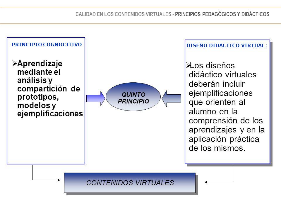 PRINCIPIO COGNOCITIVO  Aprendizaje mediante el análisis y compartición de prototipos, modelos y ejemplificaciones DISEÑO DIDACTICO VIRTUAL :  Los diseños didáctico virtuales deberán incluir ejemplificaciones que orienten al alumno en la comprensión de los aprendizajes y en la aplicación práctica de los mismos..