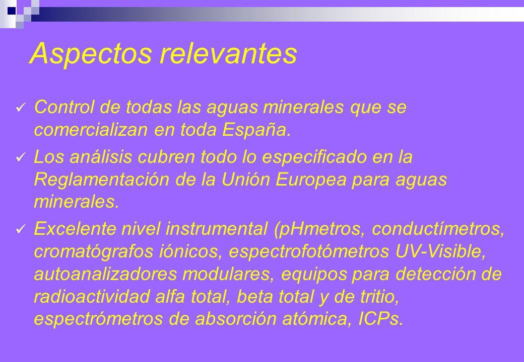 Control de todas las aguas minerales que se comercializan en toda España.