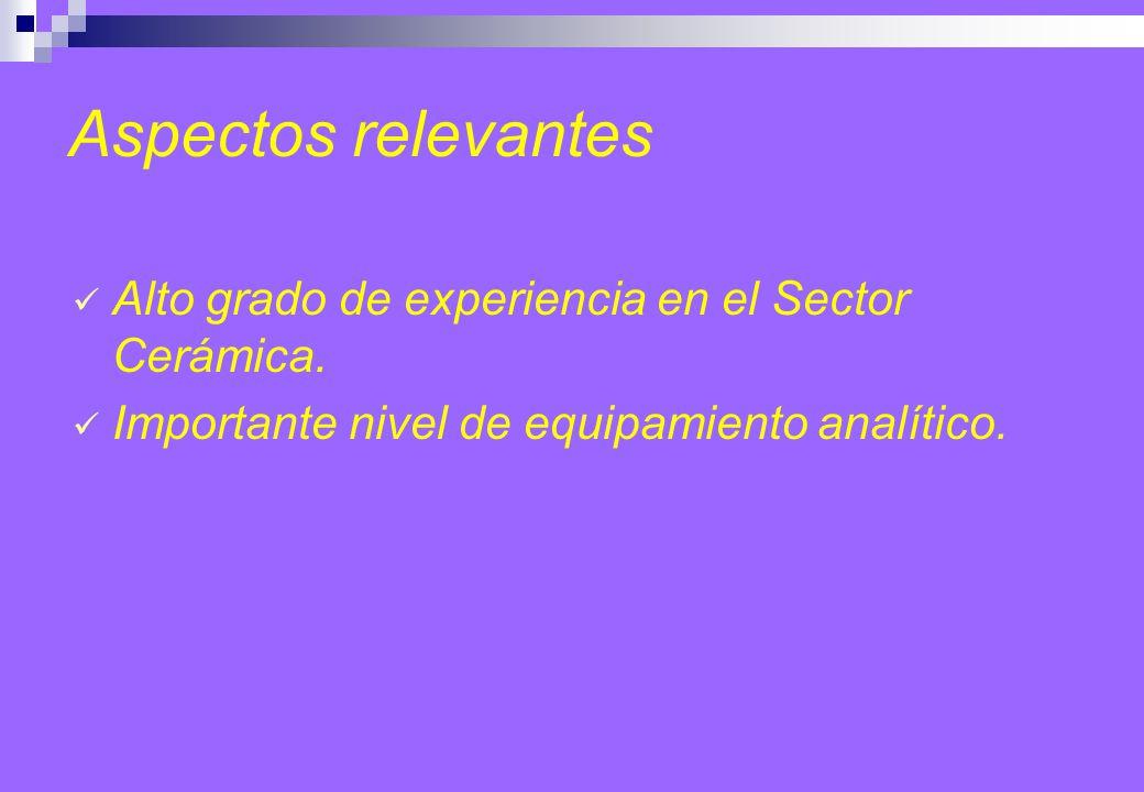 Alto grado de experiencia en el Sector Cerámica. Importante nivel de equipamiento analítico.