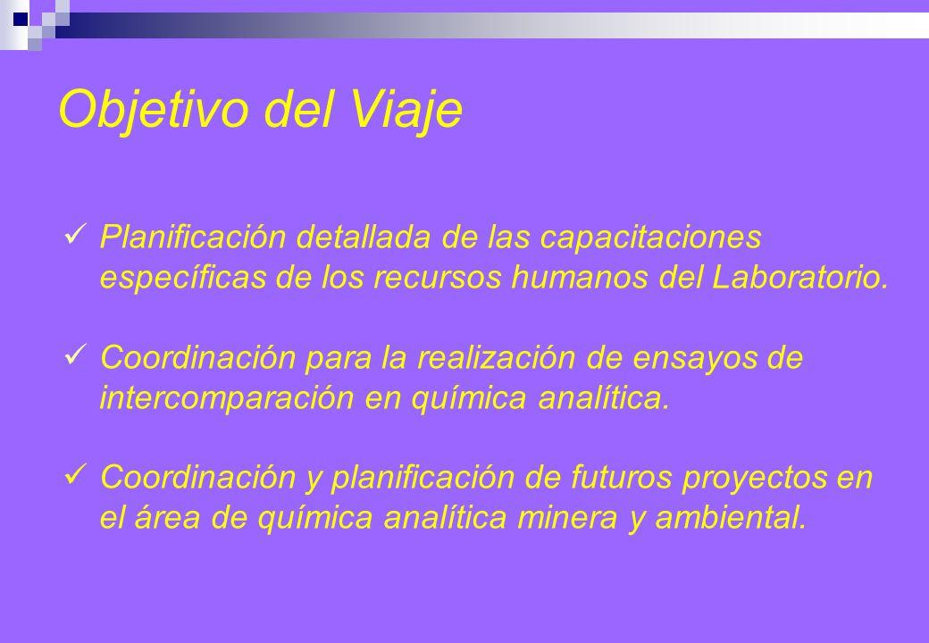 Objetivo del Viaje Planificación detallada de las capacitaciones específicas de los recursos humanos del Laboratorio.