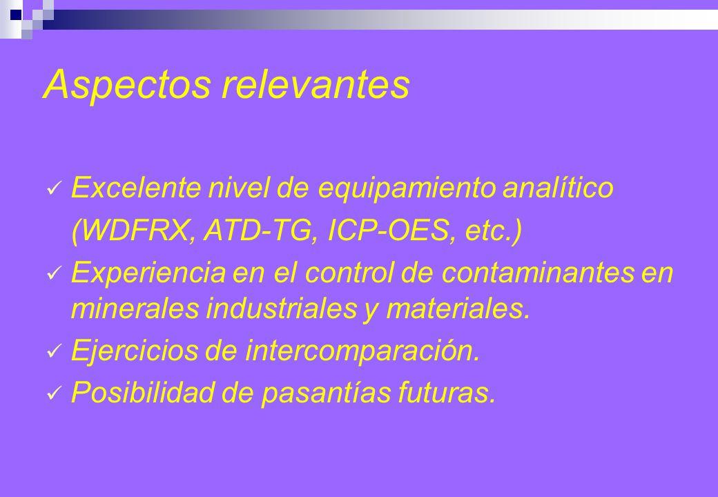 Excelente nivel de equipamiento analítico (WDFRX, ATD-TG, ICP-OES, etc.) Experiencia en el control de contaminantes en minerales industriales y materiales.