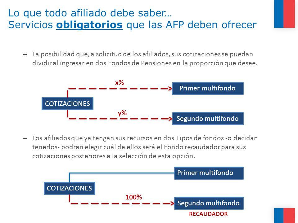 Lo que todo afiliado debe saber… Servicios obligatorios que las AFP deben ofrecer – La posibilidad que, a solicitud de los afiliados, sus cotizaciones se puedan dividir al ingresar en dos Fondos de Pensiones en la proporción que desee.