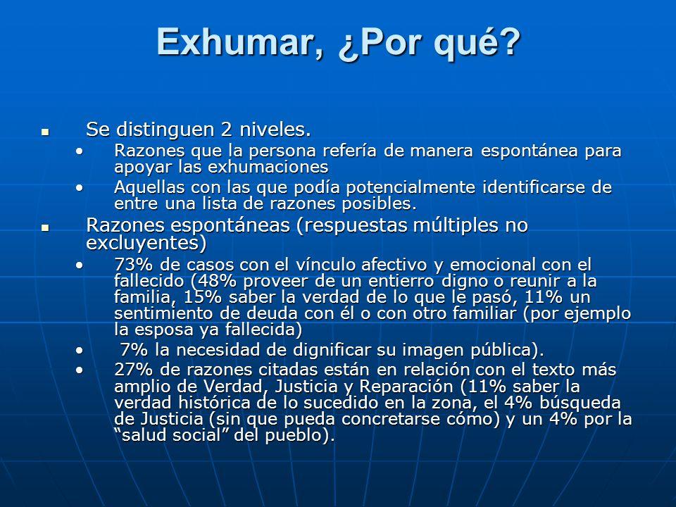 Exhumar, ¿Por qué. Se distinguen 2 niveles. Se distinguen 2 niveles.