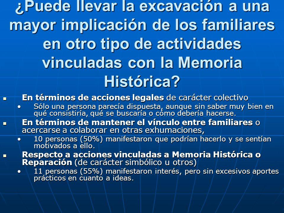 ¿Puede llevar la excavación a una mayor implicación de los familiares en otro tipo de actividades vinculadas con la Memoria Histórica.