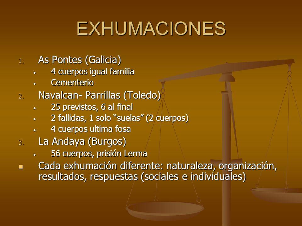 EXHUMACIONES 1.