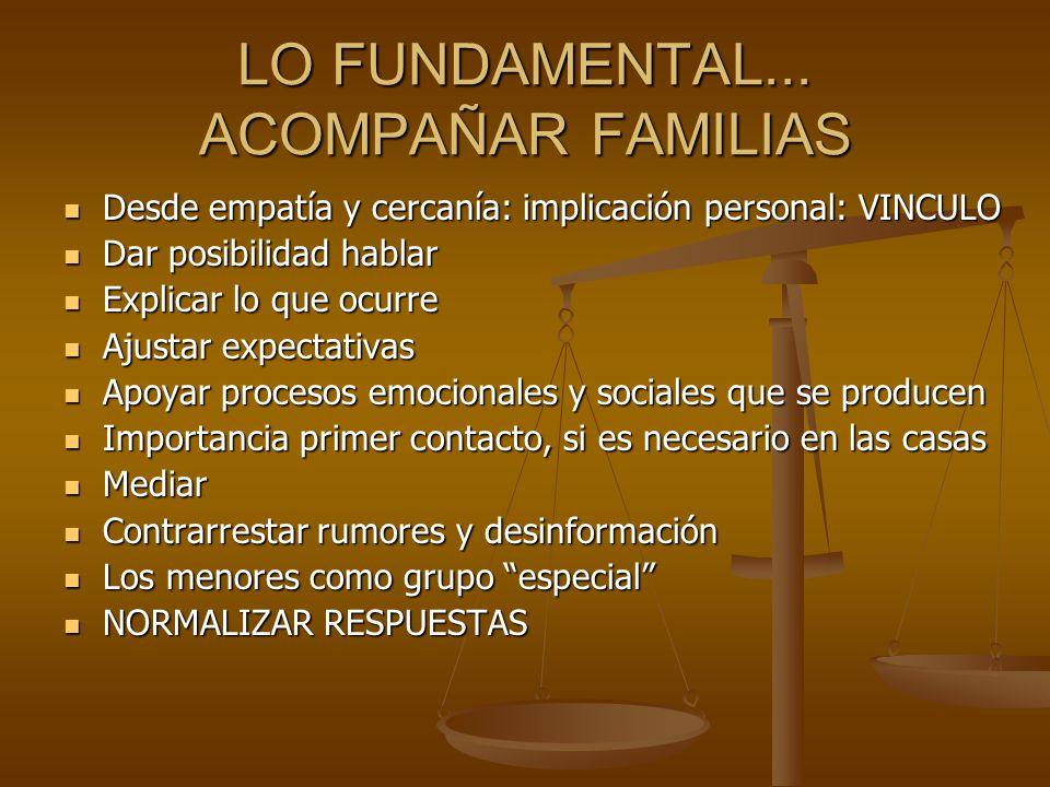 LO FUNDAMENTAL...