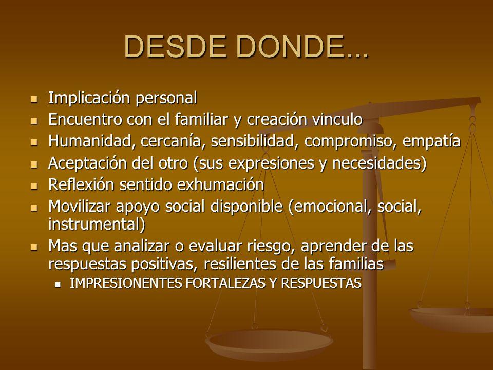 DESDE DONDE...