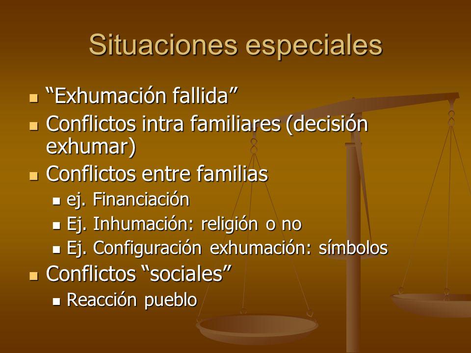 Situaciones especiales Exhumación fallida Exhumación fallida Conflictos intra familiares (decisión exhumar) Conflictos intra familiares (decisión exhumar) Conflictos entre familias Conflictos entre familias ej.