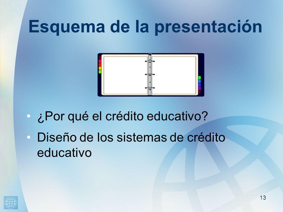 13 Esquema de la presentación ¿Por qué el crédito educativo.