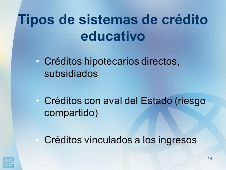 14 Tipos de sistemas de crédito educativo Créditos hipotecarios directos, subsidiados Créditos con aval del Estado (riesgo compartido) Créditos vinculados a los ingresos