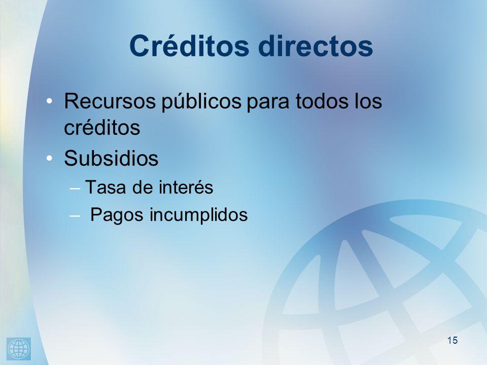 15 Créditos directos Recursos públicos para todos los créditos Subsidios –Tasa de interés – Pagos incumplidos