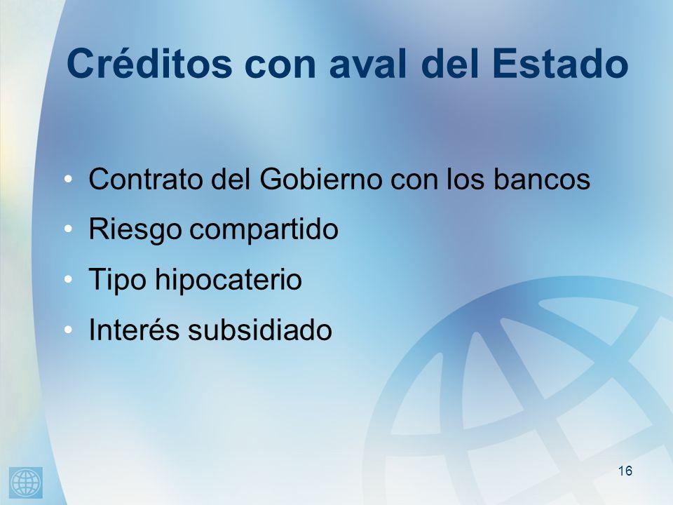 16 Créditos con aval del Estado Contrato del Gobierno con los bancos Riesgo compartido Tipo hipocaterio Interés subsidiado