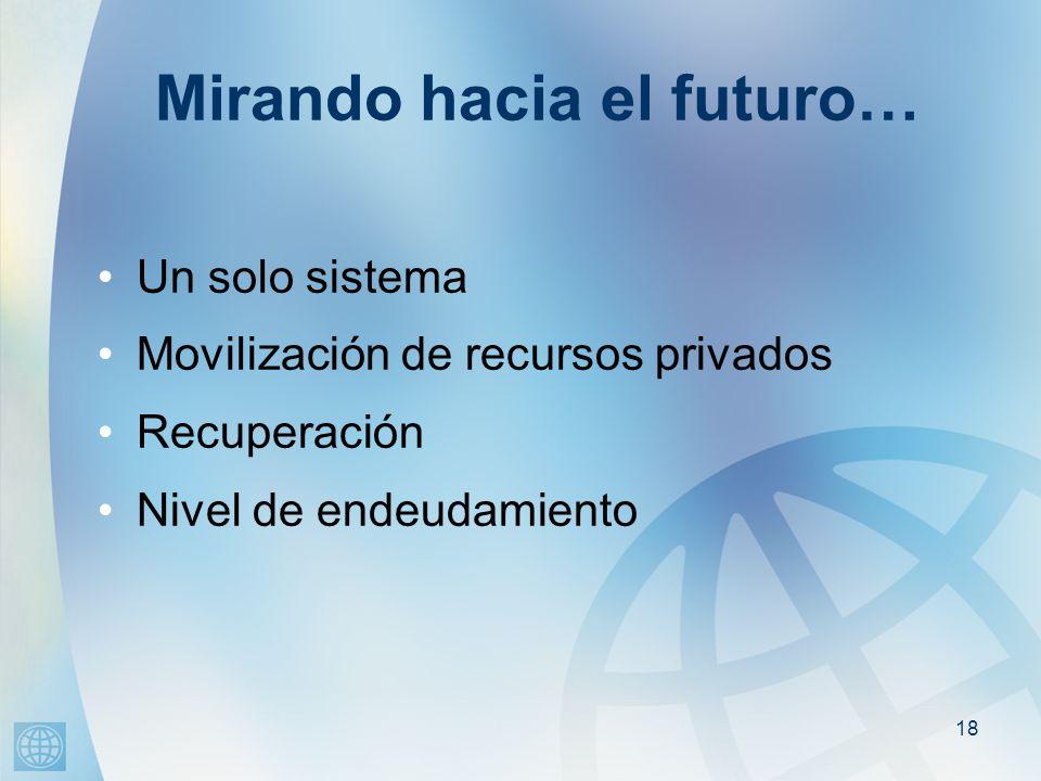 18 Mirando hacia el futuro… Un solo sistema Movilización de recursos privados Recuperación Nivel de endeudamiento