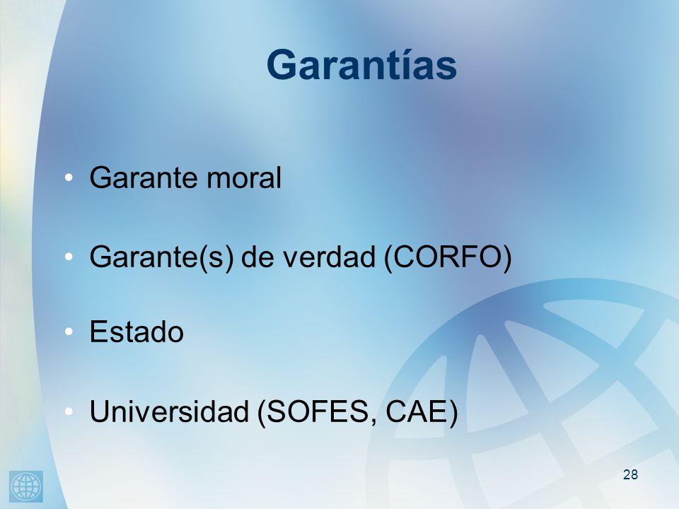 28 Garantías Garante moral Garante(s) de verdad (CORFO) Estado Universidad (SOFES, CAE)