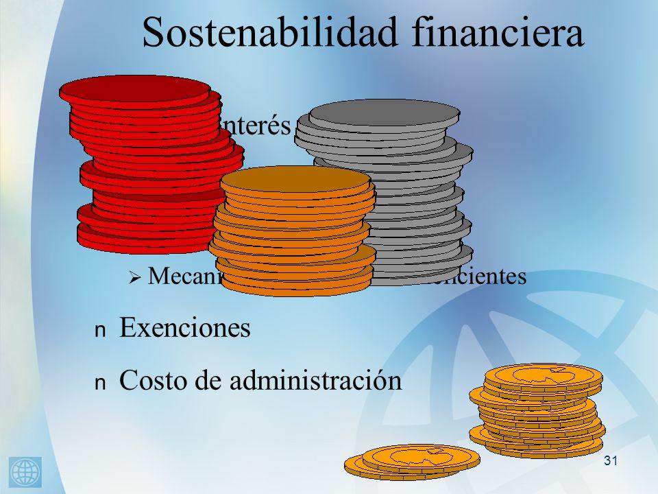 31 Sostenabilidad financiera n Tasa de interés subsidiada n Incumplimiento de pago  Crísis económica  Mecanismos de cobranza ineficientes n Exenciones n Costo de administración