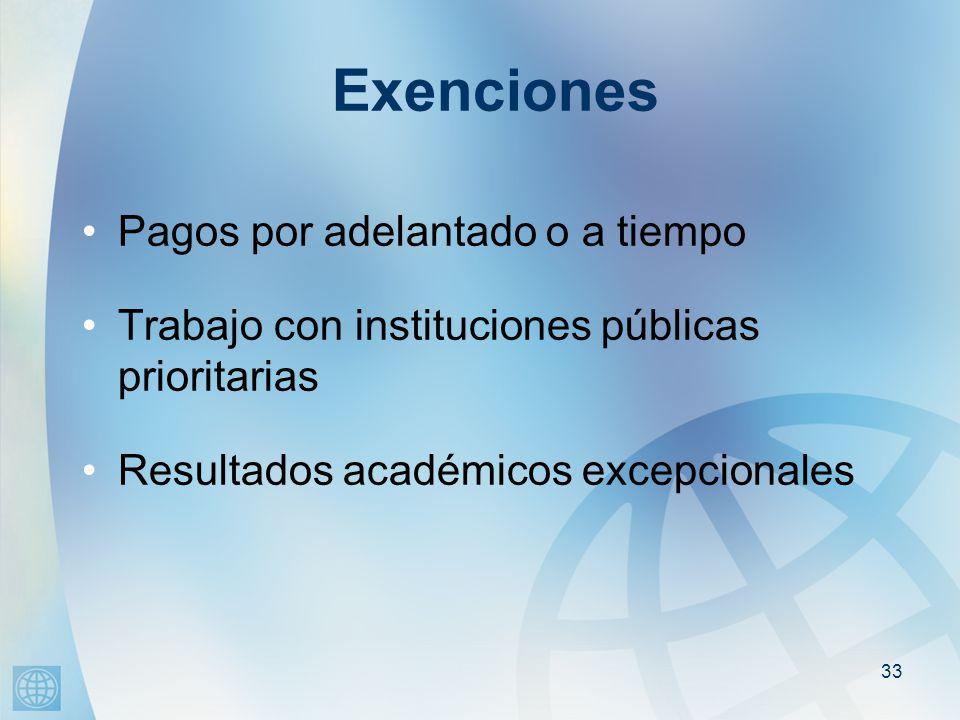 33 Exenciones Pagos por adelantado o a tiempo Trabajo con instituciones públicas prioritarias Resultados académicos excepcionales