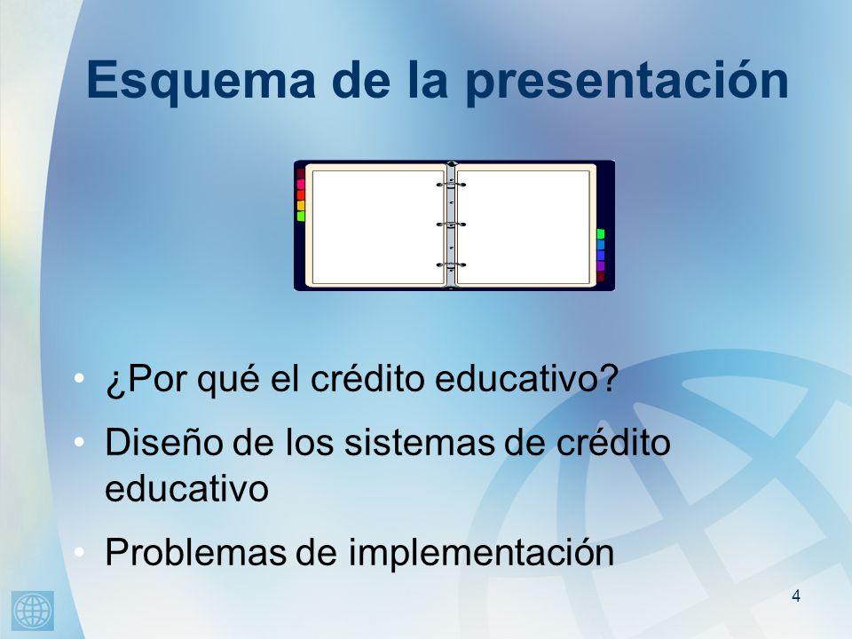 4 Esquema de la presentación ¿Por qué el crédito educativo.