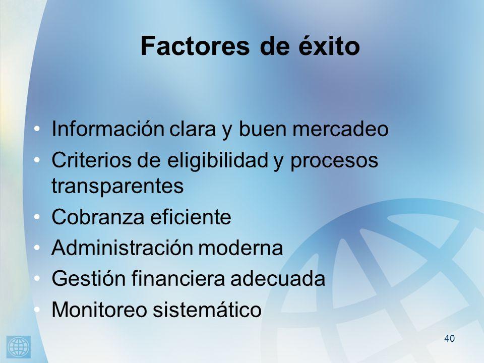 40 Factores de éxito Información clara y buen mercadeo Criterios de eligibilidad y procesos transparentes Cobranza eficiente Administración moderna Gestión financiera adecuada Monitoreo sistemático