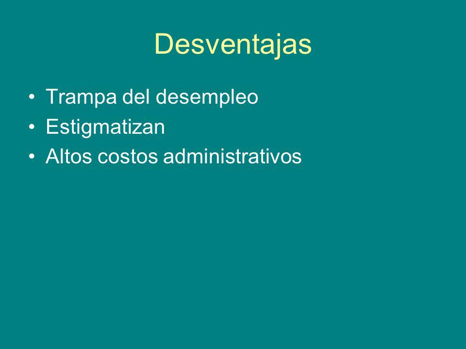 Desventajas Trampa del desempleo Estigmatizan Altos costos administrativos