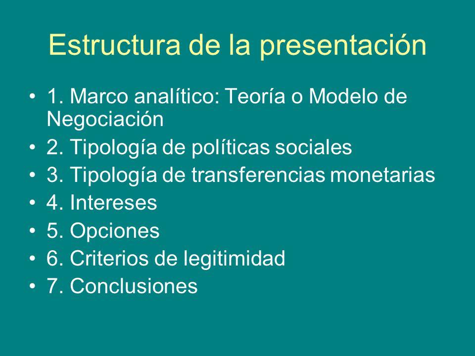 Estructura de la presentación 1. Marco analítico: Teoría o Modelo de Negociación 2.