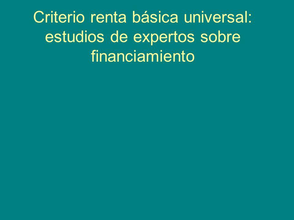 Criterio renta básica universal: estudios de expertos sobre financiamiento