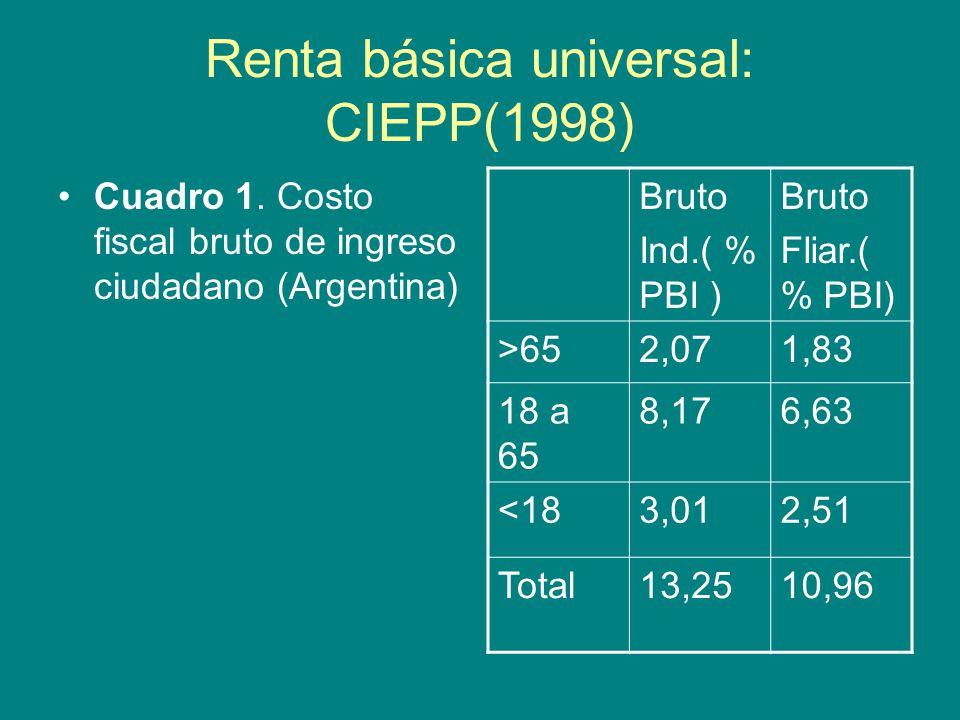 Renta básica universal: CIEPP(1998) Cuadro 1.
