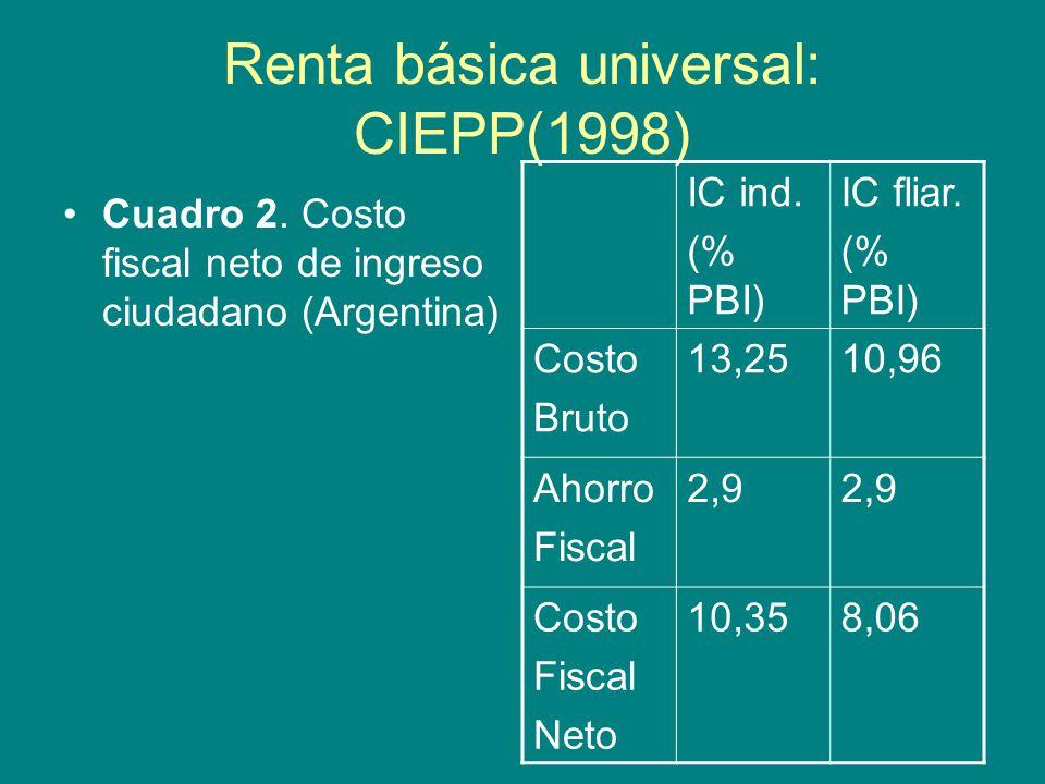 Renta básica universal: CIEPP(1998) Cuadro 2.