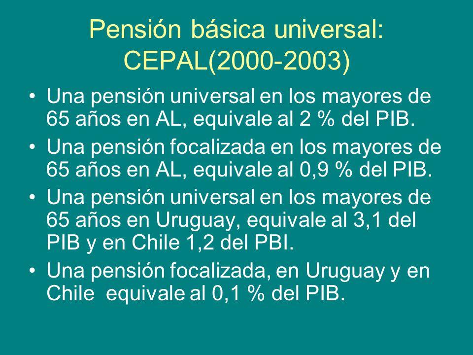 Pensión básica universal: CEPAL(2000-2003) Una pensión universal en los mayores de 65 años en AL, equivale al 2 % del PIB.