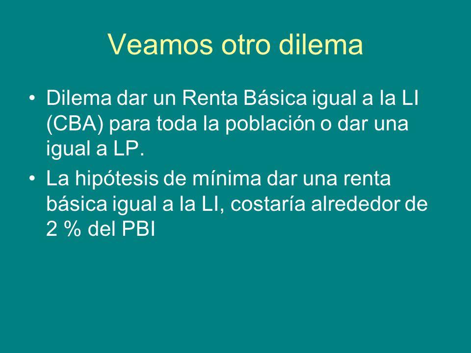 Veamos otro dilema Dilema dar un Renta Básica igual a la LI (CBA) para toda la población o dar una igual a LP.