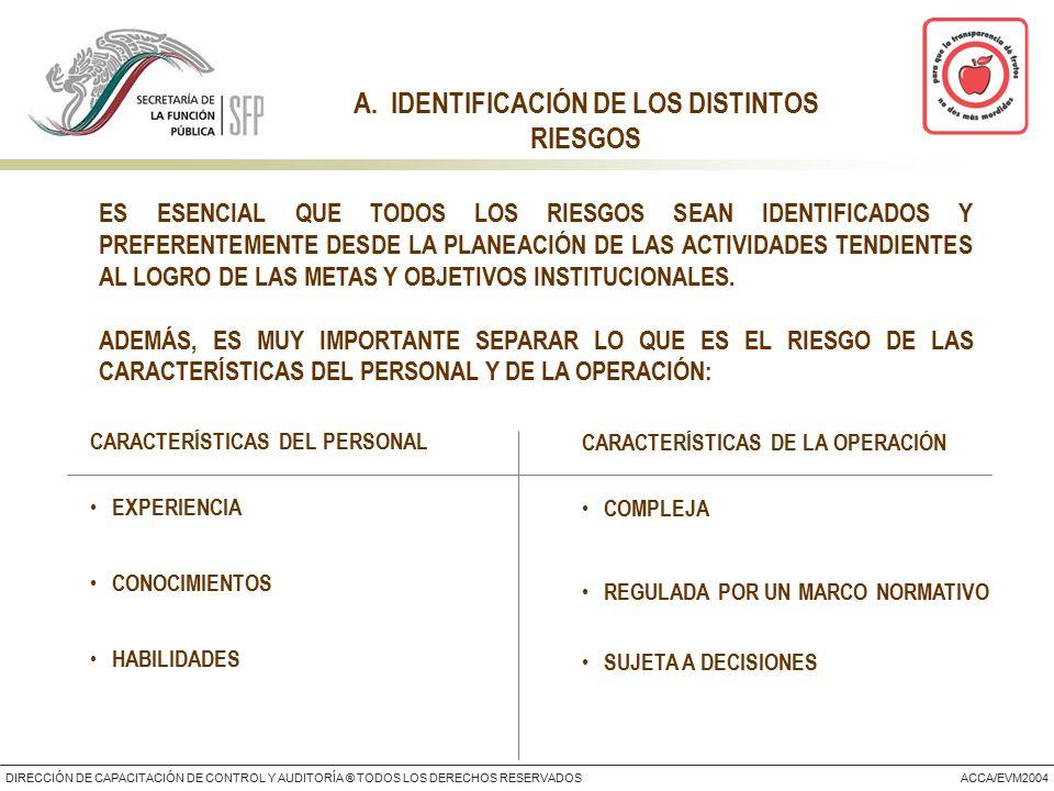 DIRECCIÓN DE CAPACITACIÓN DE CONTROL Y AUDITORÍA ® TODOS LOS DERECHOS RESERVADOSACCA/EVM2004 A.