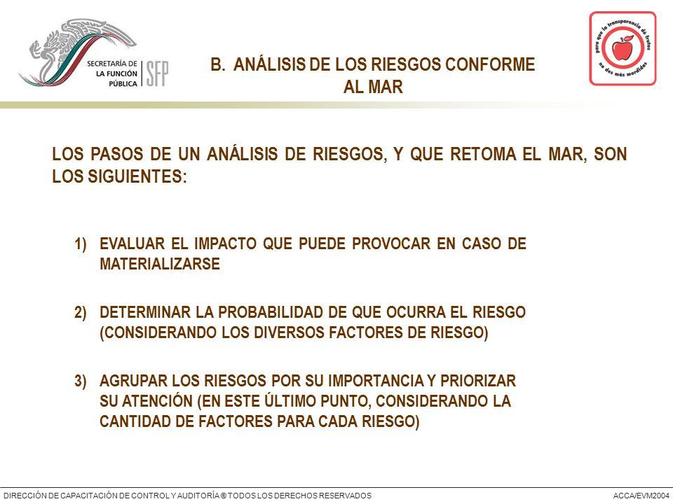 DIRECCIÓN DE CAPACITACIÓN DE CONTROL Y AUDITORÍA ® TODOS LOS DERECHOS RESERVADOSACCA/EVM2004 B.
