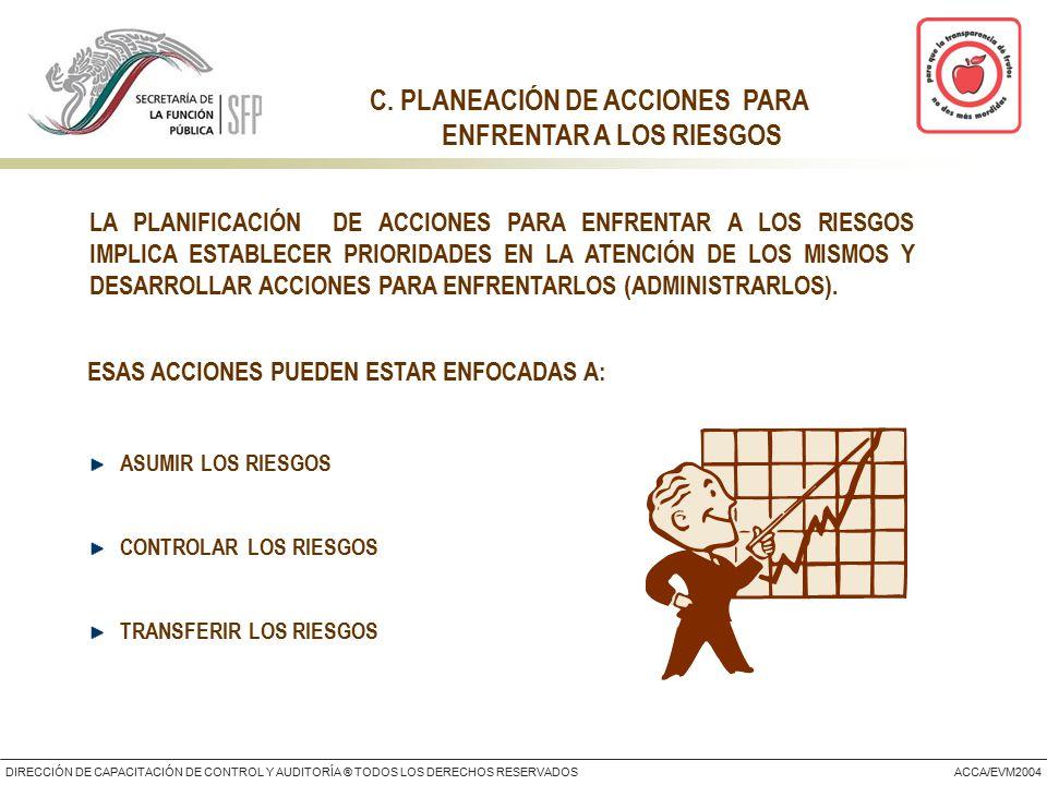 DIRECCIÓN DE CAPACITACIÓN DE CONTROL Y AUDITORÍA ® TODOS LOS DERECHOS RESERVADOSACCA/EVM2004 ESAS ACCIONES PUEDEN ESTAR ENFOCADAS A: ASUMIR LOS RIESGOS CONTROLAR LOS RIESGOS TRANSFERIR LOS RIESGOS C.