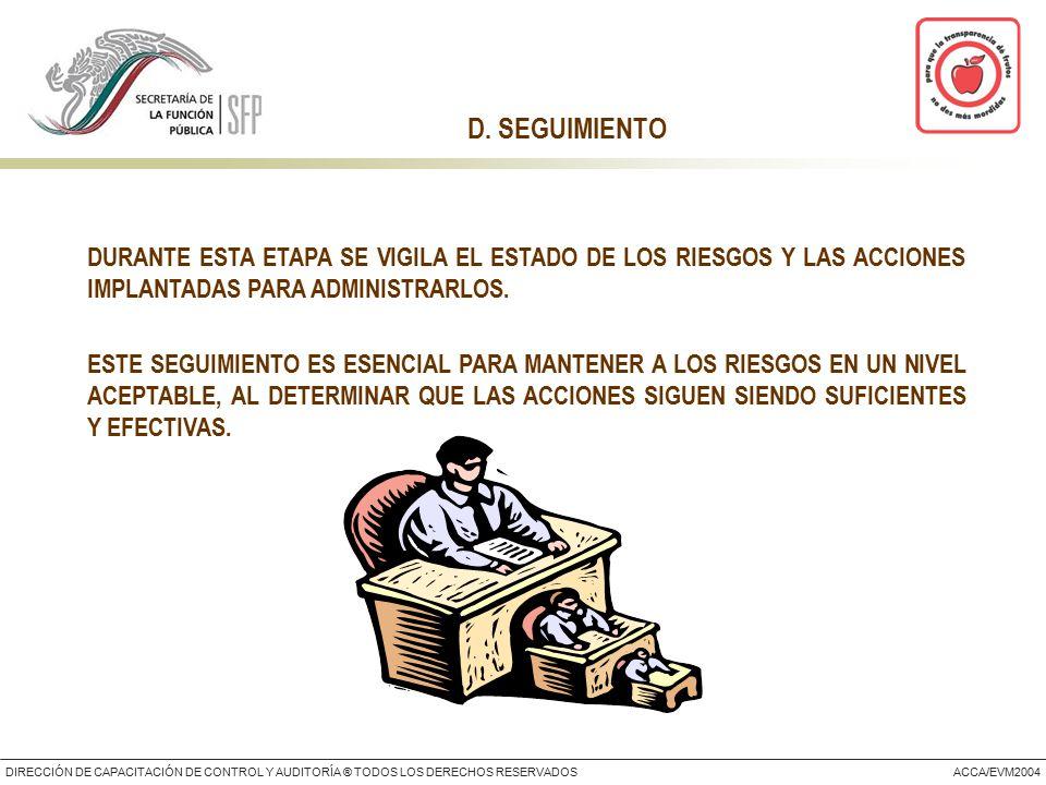 DIRECCIÓN DE CAPACITACIÓN DE CONTROL Y AUDITORÍA ® TODOS LOS DERECHOS RESERVADOSACCA/EVM2004 D.