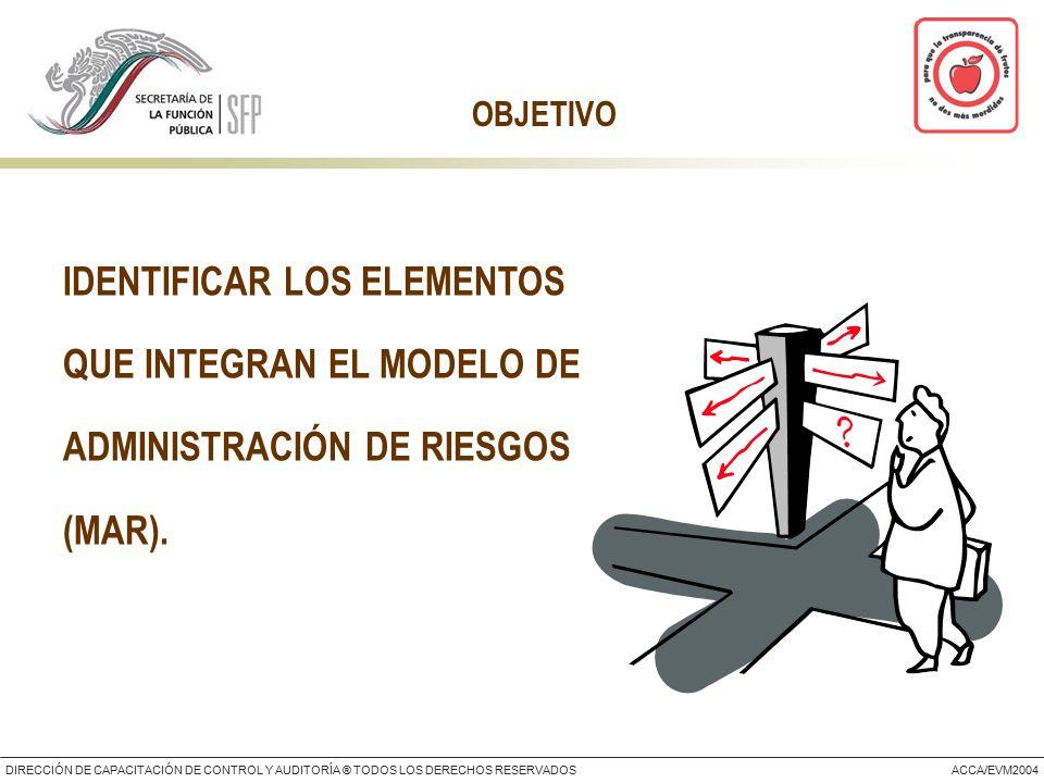 DIRECCIÓN DE CAPACITACIÓN DE CONTROL Y AUDITORÍA ® TODOS LOS DERECHOS RESERVADOSACCA/EVM2004 OBJETIVO IDENTIFICAR LOS ELEMENTOS QUE INTEGRAN EL MODELO DE ADMINISTRACIÓN DE RIESGOS (MAR).