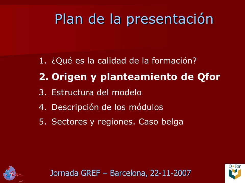 Plan de la presentación Plan de la presentación 1.¿Qué es la calidad de la formación.