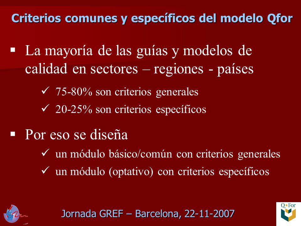 Jornada GREF – Barcelona, 22-11-2007 Criterios comunes y específicos del modelo Qfor  La mayoría de las guías y modelos de calidad en sectores – regiones - países 75-80% son criterios generales 20-25% son criterios específicos  Por eso se diseña un módulo básico/común con criterios generales un módulo (optativo) con criterios específicos
