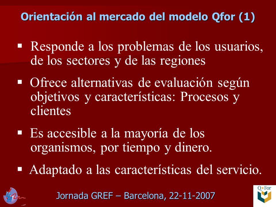 Jornada GREF – Barcelona, 22-11-2007 Orientación al mercado del modelo Qfor (1)  Responde a los problemas de los usuarios, de los sectores y de las regiones  Ofrece alternativas de evaluación según objetivos y características: Procesos y clientes  Es accesible a la mayoría de los organismos, por tiempo y dinero.