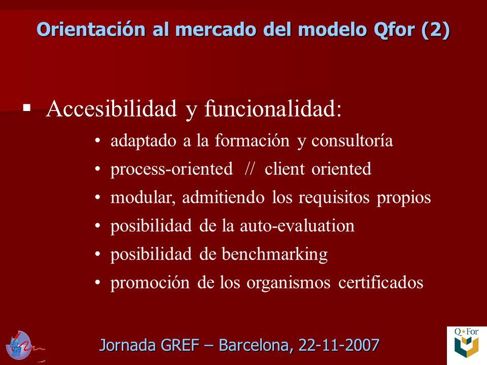 Jornada GREF – Barcelona, 22-11-2007 Orientación al mercado del modelo Qfor (2)  Accesibilidad y funcionalidad: adaptado a la formación y consultoría process-oriented // client oriented modular, admitiendo los requisitos propios posibilidad de la auto-evaluation posibilidad de benchmarking promoción de los organismos certificados
