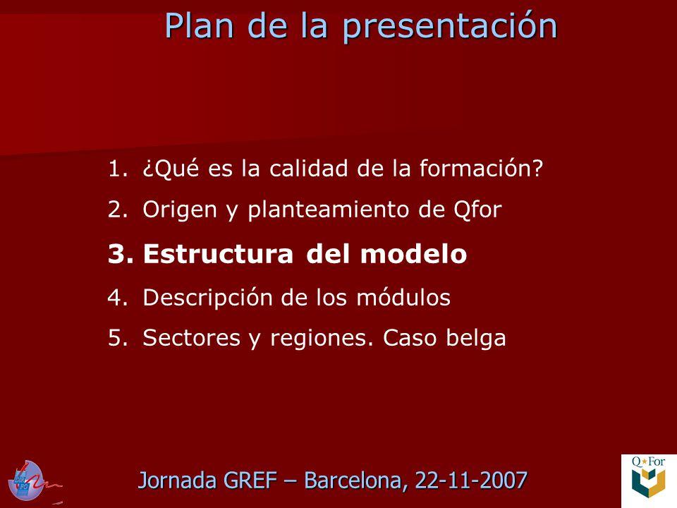 Jornada GREF – Barcelona, 22-11-2007 Plan de la presentación 1.¿Qué es la calidad de la formación.