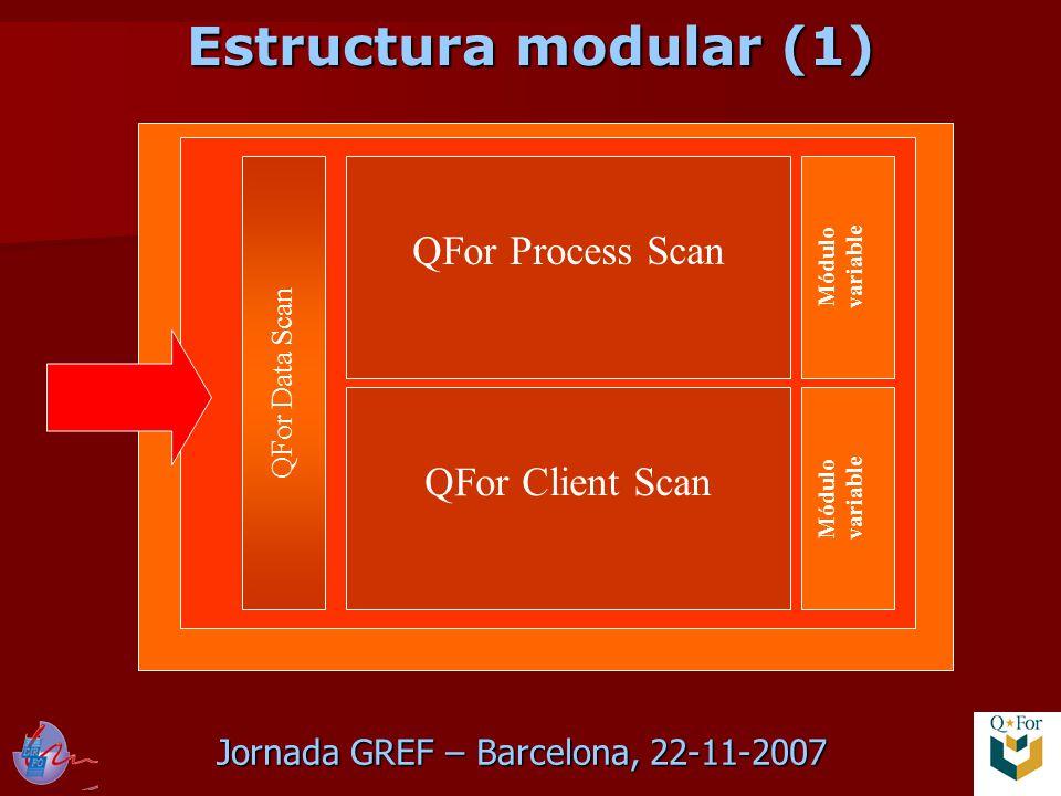 Jornada GREF – Barcelona, 22-11-2007 Estructura modular (1) QFor Data Scan QFor Process Scan QFor Client Scan Módulo variable